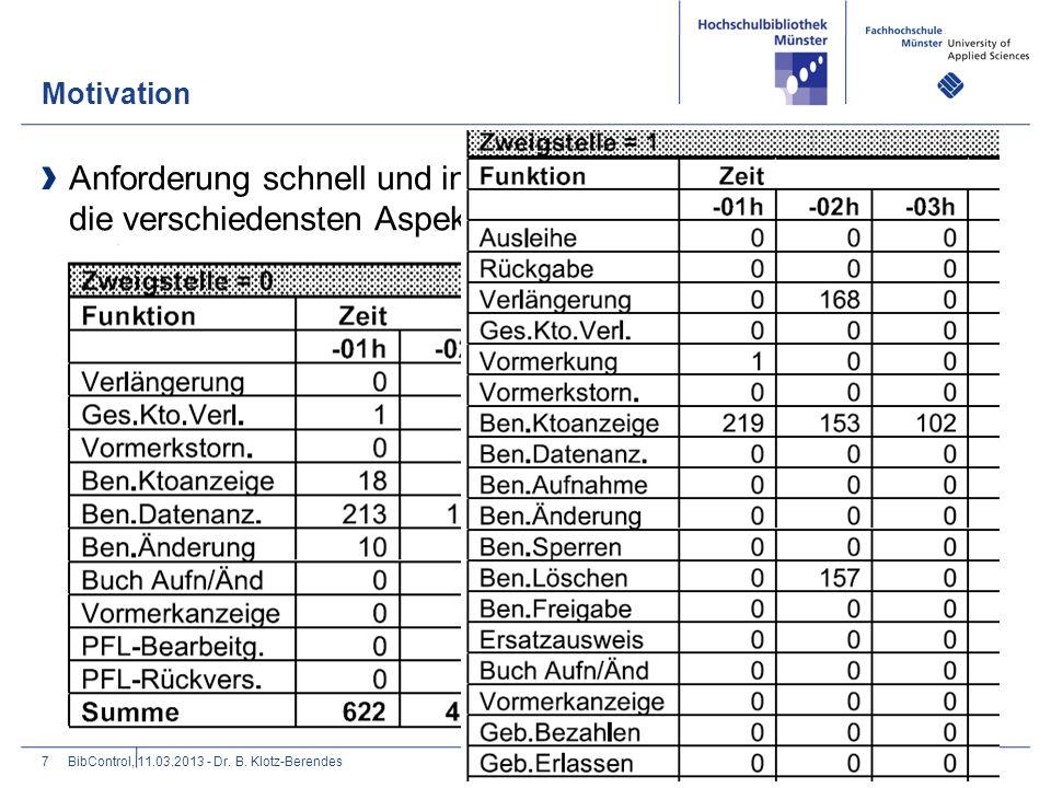 Lieferantenzeiten 28BibControl, 11.03.2013 - Dr.B.
