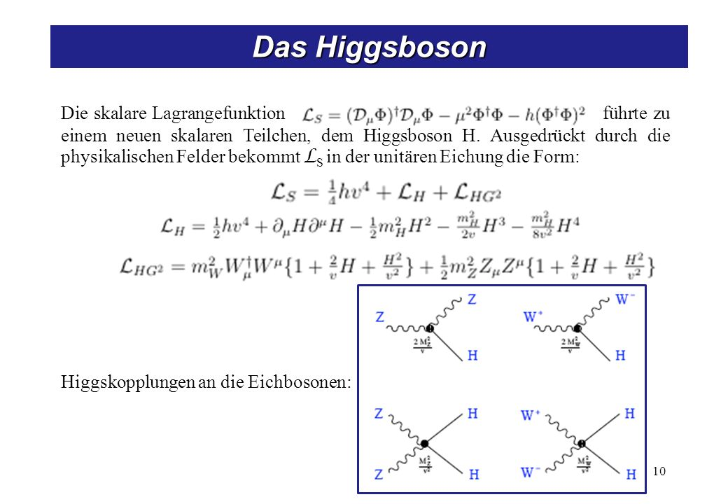 C.-E. Wulz11 Higgs in CMS Higgs im CMS-Experiment 11