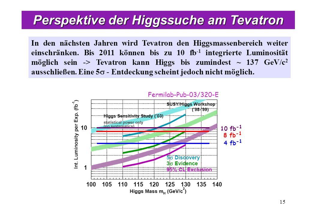 In den nächsten Jahren wird Tevatron den Higgsmassenbereich weiter einschränken. Bis 2011 können bis zu 10 fb -1 integrierte Luminosität möglich sein