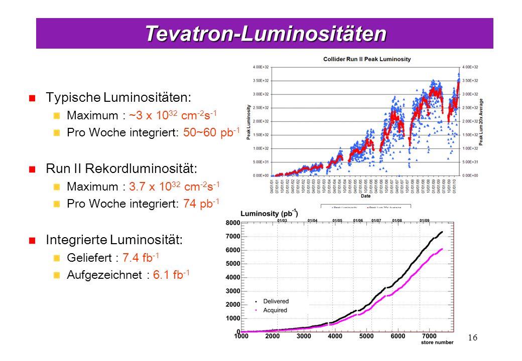 Tevatron-Luminositäten 16 Typische Luminositäten: Maximum : ~3 x 10 32 cm -2 s -1 Pro Woche integriert: 50~60 pb -1 Run II Rekordluminosität: Maximum