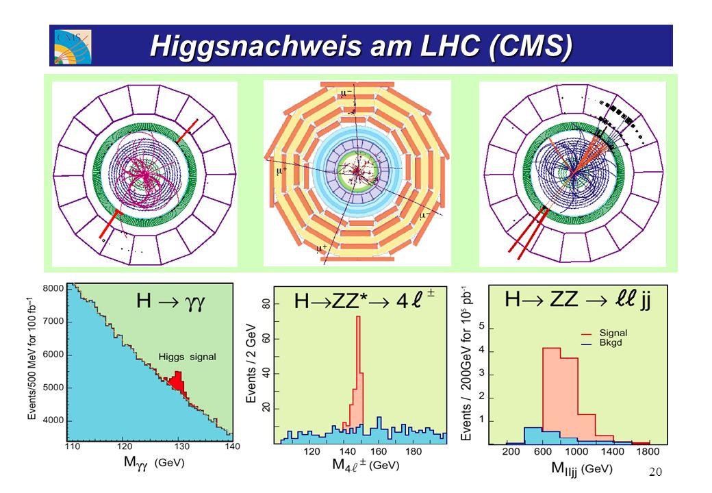 20 Higgsnachweis am LHC (CMS) 20
