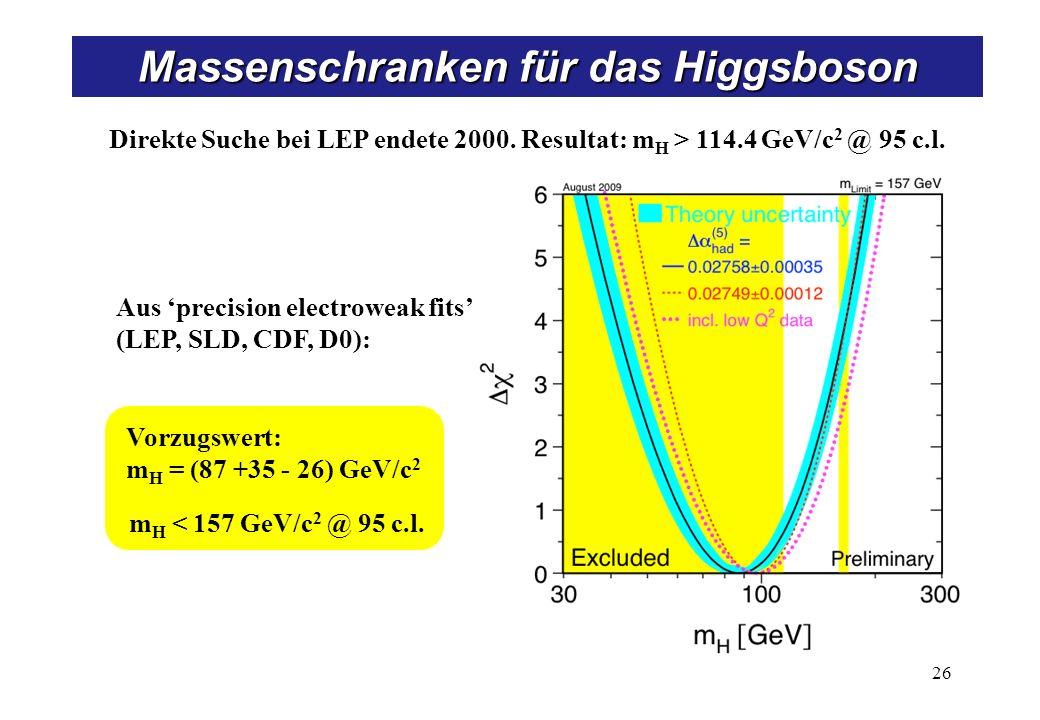 Massenschranken für das Higgsboson Direkte Suche bei LEP endete 2000. Resultat: m H > 114.4 GeV/c 2 @ 95 c.l. Aus precision electroweak fits (LEP, SLD