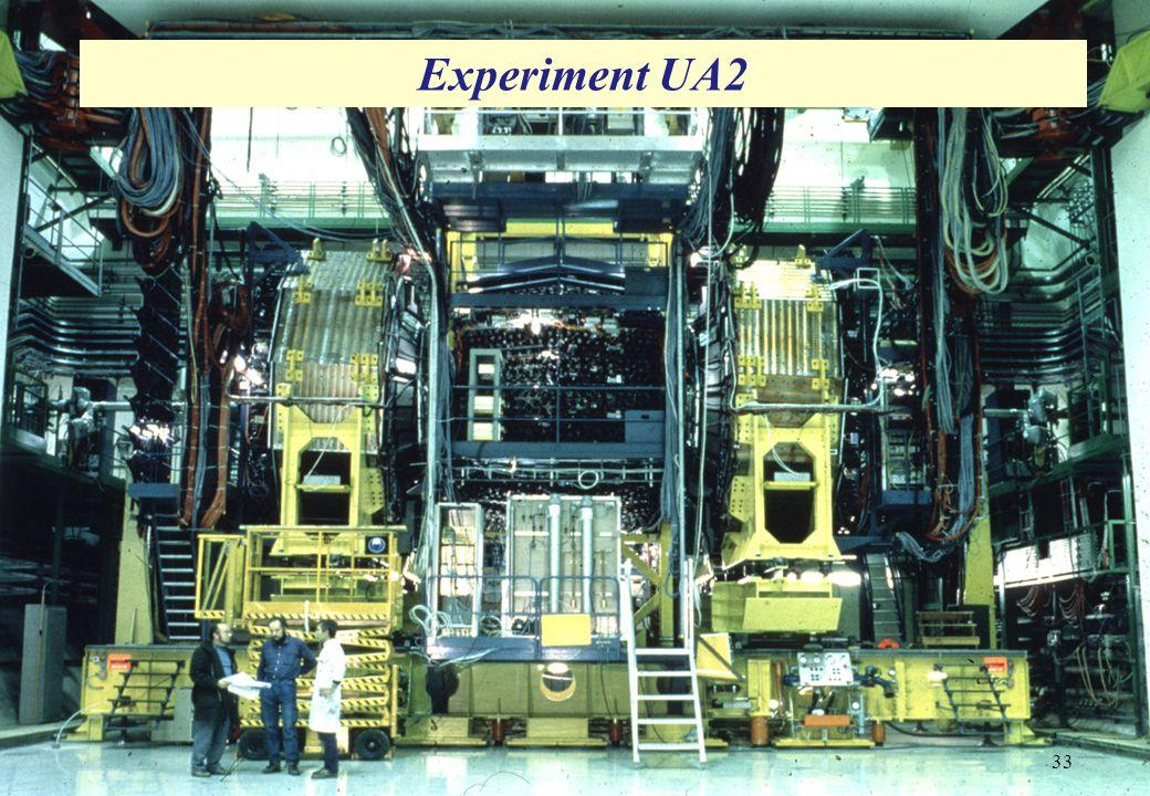 Experiment UA2 33