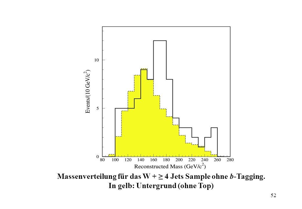 Massenverteilung für das W + 4 Jets Sample ohne b-Tagging. In gelb: Untergrund (ohne Top) 52