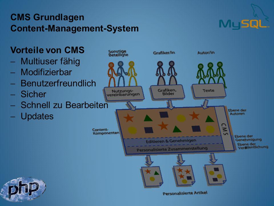 CMS Grundlagen Content-Management-System Vorteile von CMS Multiuser fähig Modifizierbar Benutzerfreundlich Sicher Schnell zu Bearbeiten Updates