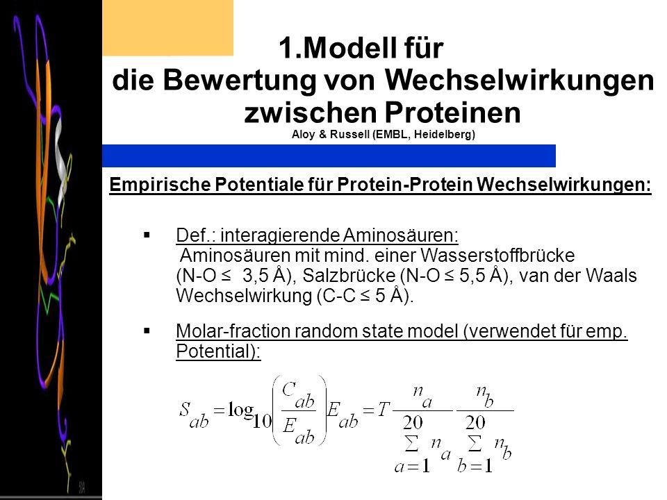 1.Modell für die Bewertung von Wechselwirkungen zwischen Proteinen Aloy & Russell (EMBL, Heidelberg) Empirische Potentiale für Protein-Protein Wechsel