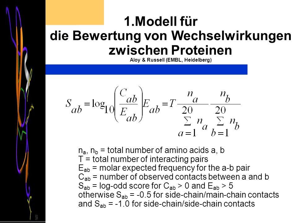 1.Modell für die Bewertung von Wechselwirkungen zwischen Proteinen Aloy & Russell (EMBL, Heidelberg) n a, n b = total number of amino acids a, b T = t
