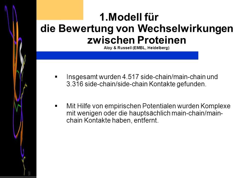 1.Modell für die Bewertung von Wechselwirkungen zwischen Proteinen Aloy & Russell (EMBL, Heidelberg) Insgesamt wurden 4.517 side-chain/main-chain und