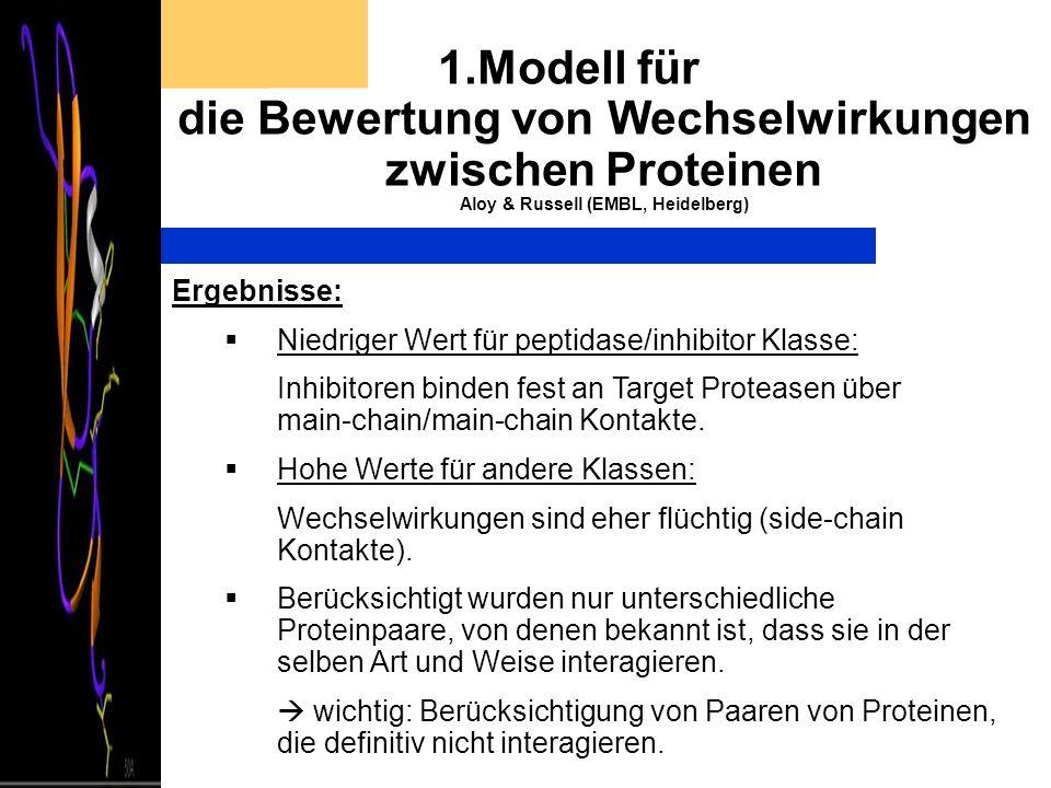 1.Modell für die Bewertung von Wechselwirkungen zwischen Proteinen Aloy & Russell (EMBL, Heidelberg) Ergebnisse: Niedriger Wert für peptidase/inhibito