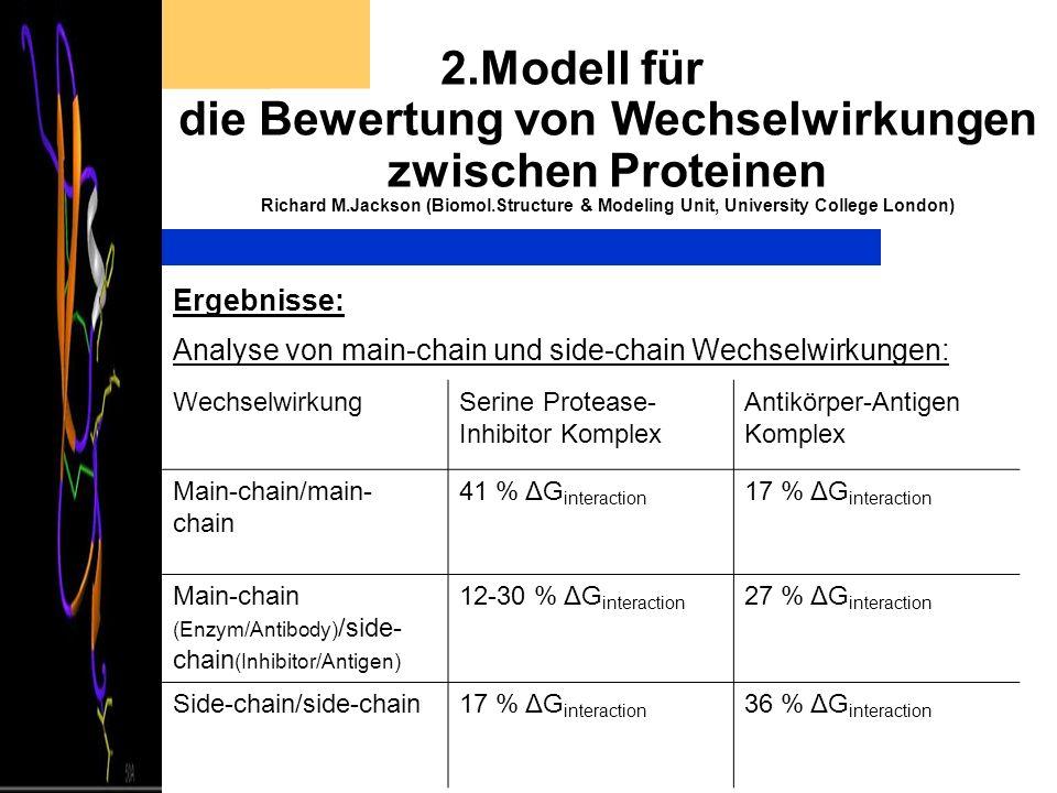 2.Modell für die Bewertung von Wechselwirkungen zwischen Proteinen Richard M.Jackson (Biomol.Structure & Modeling Unit, University College London) Erg