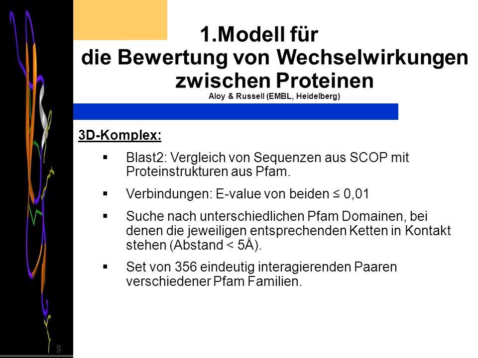1.Modell für die Bewertung von Wechselwirkungen zwischen Proteinen Aloy & Russell (EMBL, Heidelberg) 3D-Komplex: Blast2: Vergleich von Sequenzen aus S