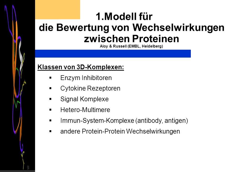 1.Modell für die Bewertung von Wechselwirkungen zwischen Proteinen Aloy & Russell (EMBL, Heidelberg) Klassen von 3D-Komplexen: Enzym Inhibitoren Cytok