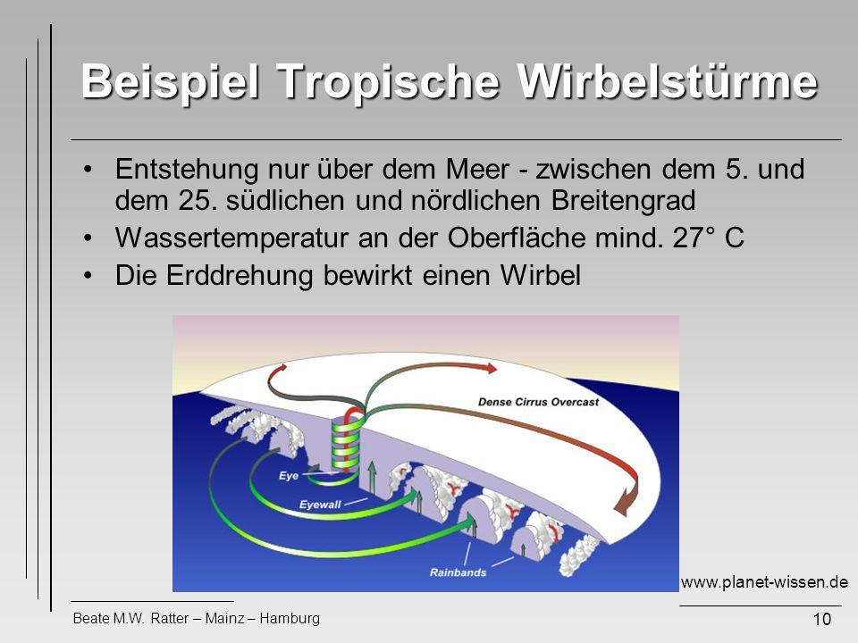 Beate M.W. Ratter – Mainz – Hamburg 10 Beispiel Tropische Wirbelstürme Entstehung nur über dem Meer - zwischen dem 5. und dem 25. südlichen und nördli