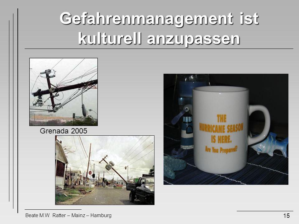 Beate M.W. Ratter – Mainz – Hamburg 15 Gefahrenmanagement ist kulturell anzupassen Grenada 2005