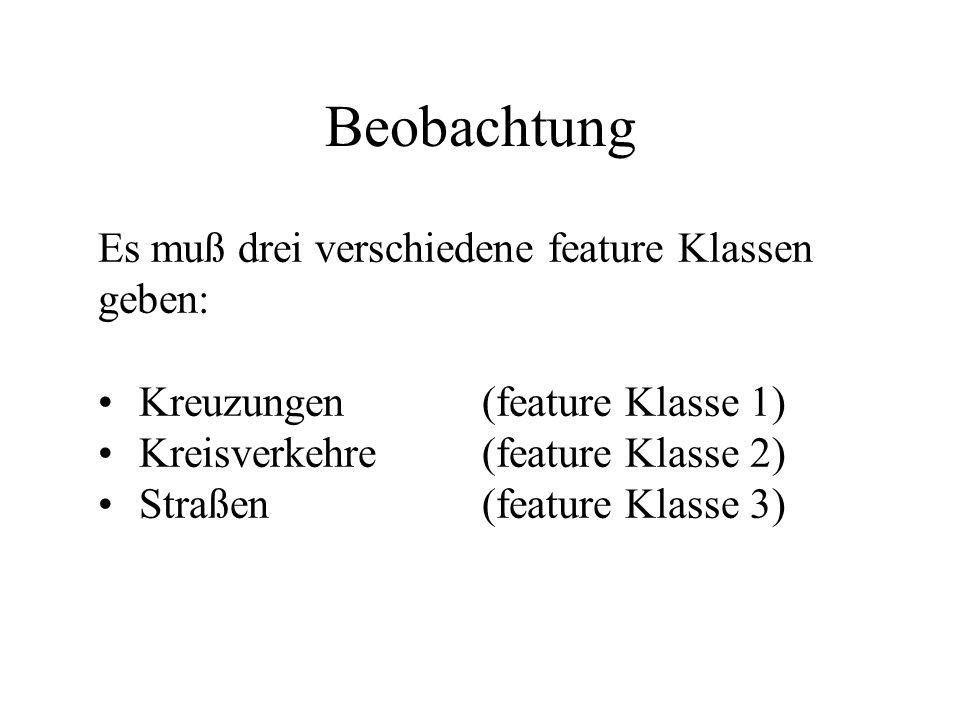 Beobachtung Es muß drei verschiedene feature Klassen geben: Kreuzungen(feature Klasse 1) Kreisverkehre(feature Klasse 2) Straßen (feature Klasse 3)