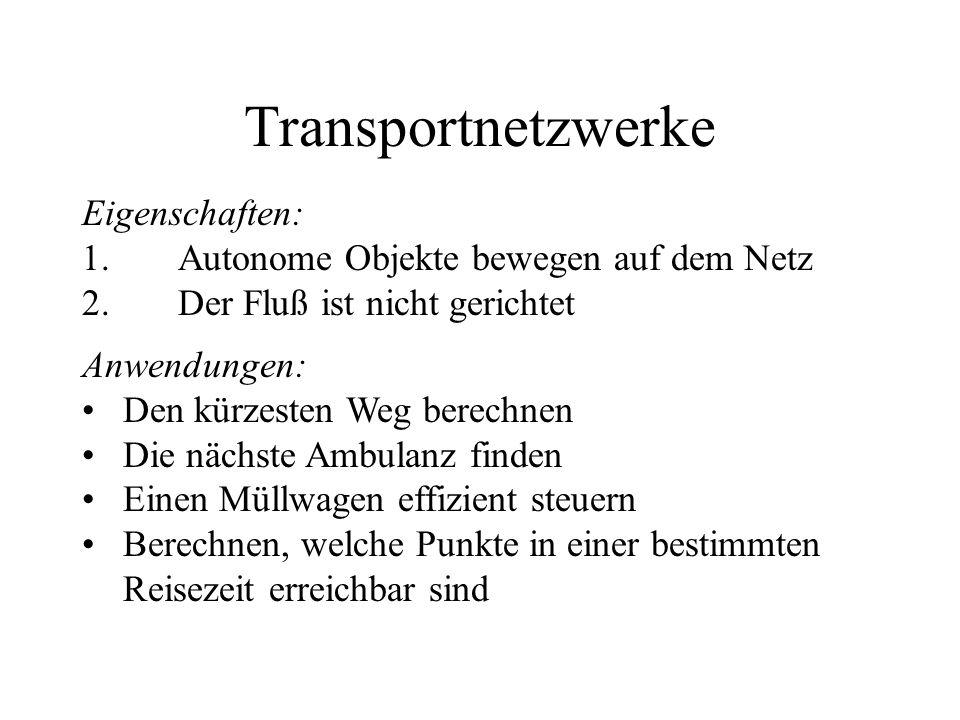 Transportnetzwerke Eigenschaften: 1.Autonome Objekte bewegen auf dem Netz 2.Der Fluß ist nicht gerichtet Anwendungen: Den kürzesten Weg berechnen Die