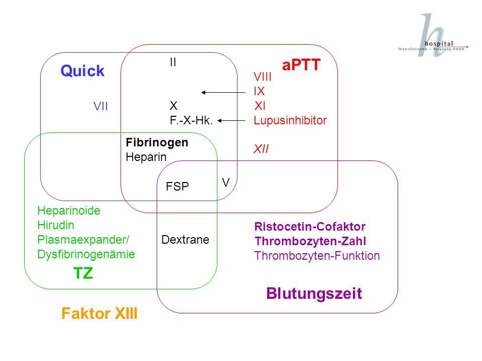 Quick TZ aPTT Blutungszeit Ristocetin-Cofaktor Thrombozyten-Zahl Thrombozyten-Funktion VII II VIII IX X XI F.-X-Hk. Lupusinhibitor XII Heparinoide Hir
