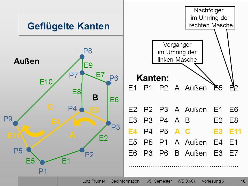 Lutz Plümer - Geoinformation - 1./5. Semester - WS 00/01 - Vorlesung 610 E1P1P2A Außen E5E2 E2P2P3AAußenE1E6 E3 P3P4ABE2E8 E4 P4P5ACE3E11 E5P5P1AAußen