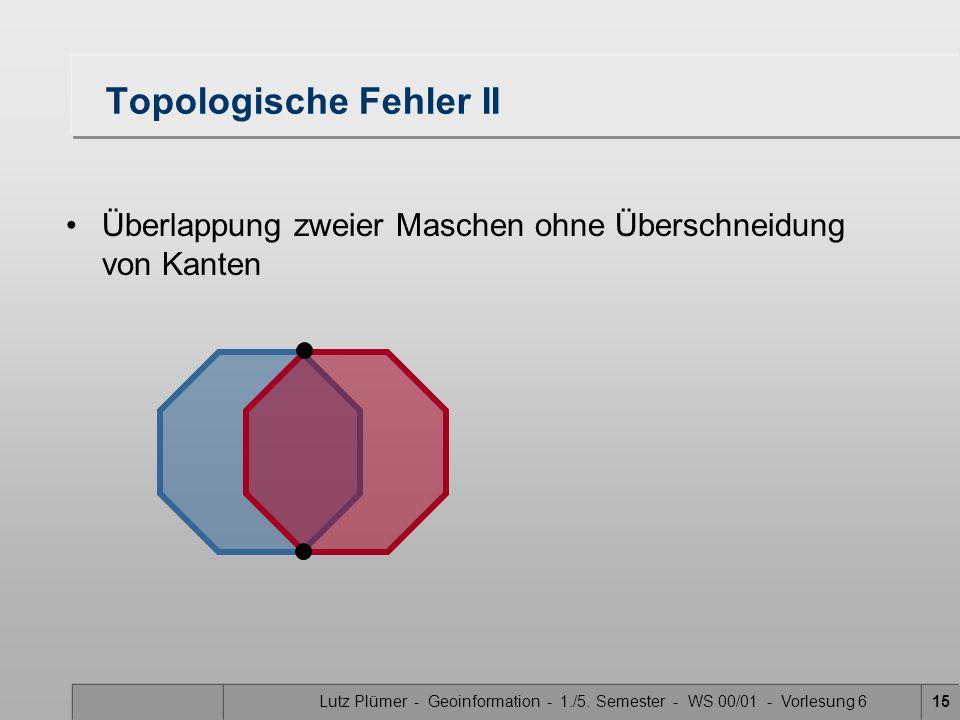 Lutz Plümer - Geoinformation - 1./5. Semester - WS 00/01 - Vorlesung 615 Topologische Fehler II Überlappung zweier Maschen ohne Überschneidung von Kan