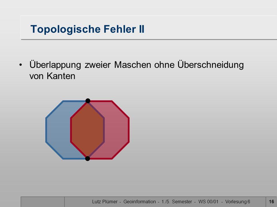 Lutz Plümer - Geoinformation - 1./5. Semester - WS 00/01 - Vorlesung 616 Topologische Fehler II Überlappung zweier Maschen ohne Überschneidung von Kan