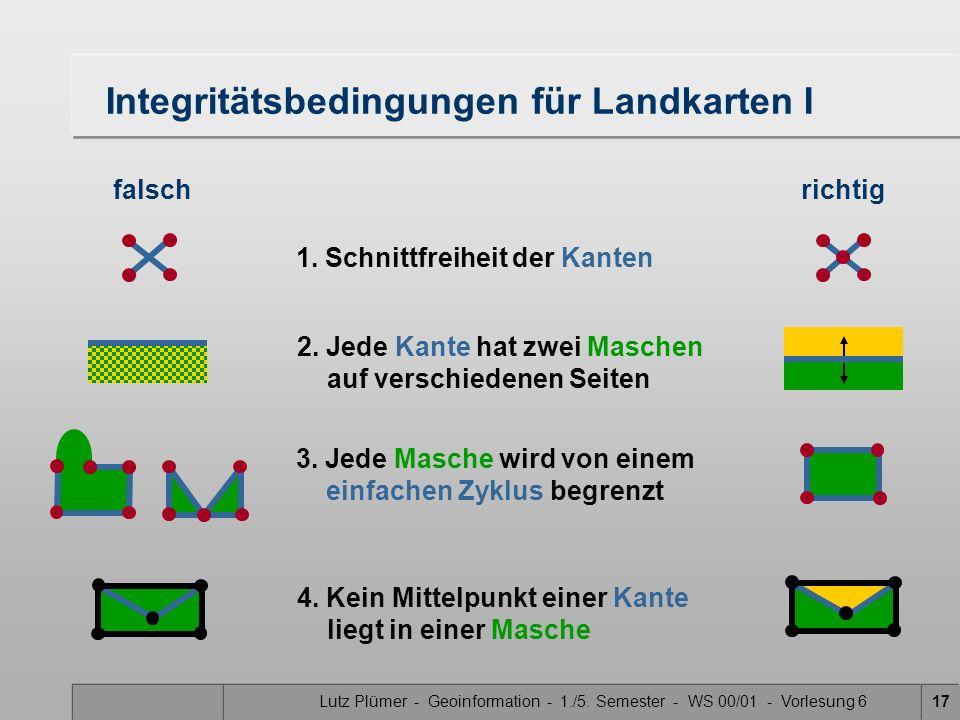 Lutz Plümer - Geoinformation - 1./5. Semester - WS 00/01 - Vorlesung 617 Integritätsbedingungen für Landkarten I 1. Schnittfreiheit der Kanten 2. Jede