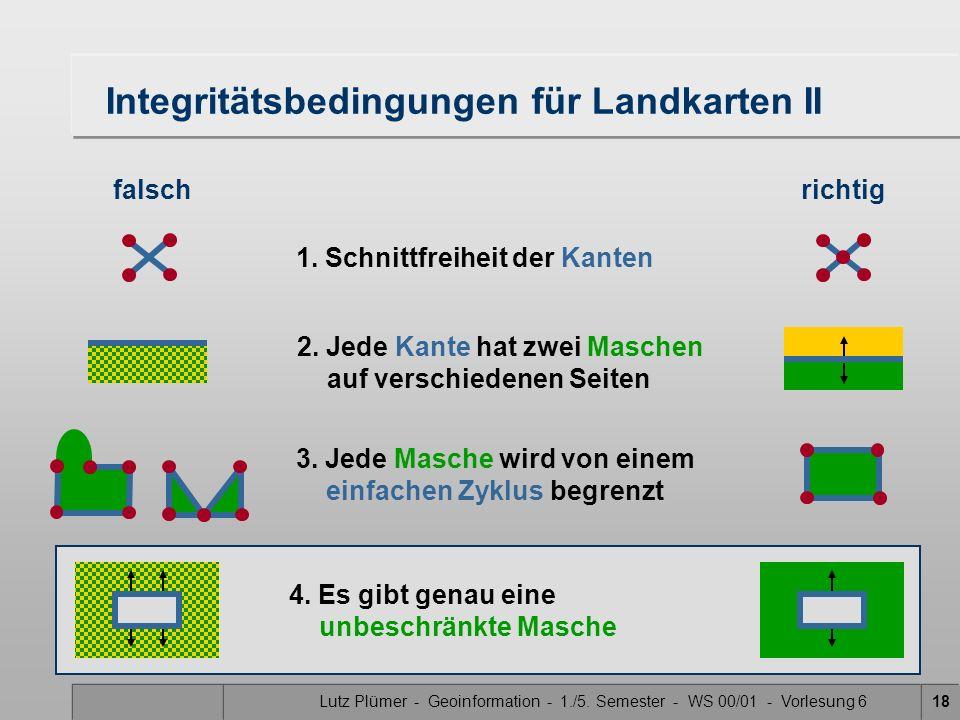 Lutz Plümer - Geoinformation - 1./5. Semester - WS 00/01 - Vorlesung 618 Integritätsbedingungen für Landkarten II 1. Schnittfreiheit der Kanten 2. Jed