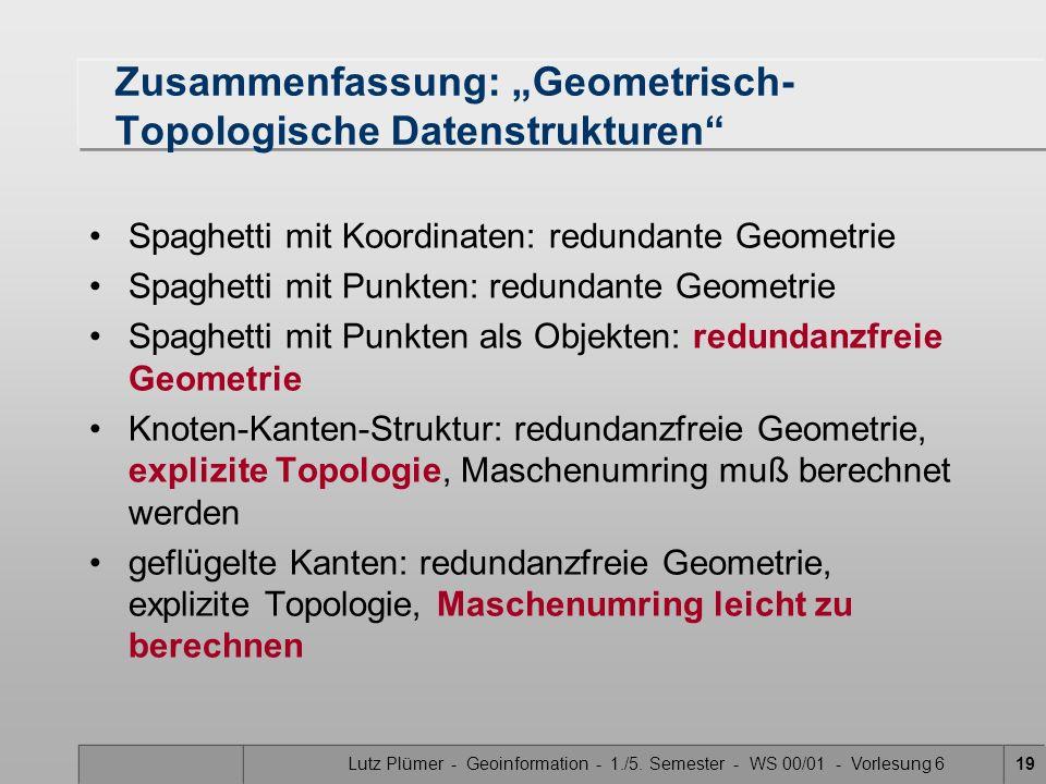 Lutz Plümer - Geoinformation - 1./5. Semester - WS 00/01 - Vorlesung 619 Zusammenfassung: Geometrisch- Topologische Datenstrukturen Spaghetti mit Koor