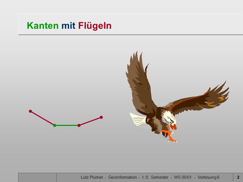 Lutz Plümer - Geoinformation - 1./5. Semester - WS 00/01 - Vorlesung 62 Kanten mit Flügeln