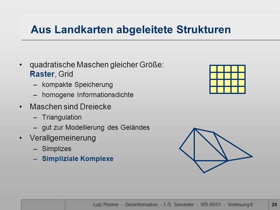 Lutz Plümer - Geoinformation - 1./5. Semester - WS 00/01 - Vorlesung 620 Aus Landkarten abgeleitete Strukturen quadratische Maschen gleicher Größe: Ra