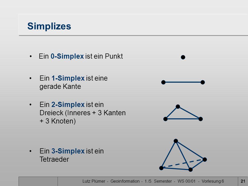 Lutz Plümer - Geoinformation - 1./5. Semester - WS 00/01 - Vorlesung 621 Simplizes Ein 0-Simplex ist ein Punkt Ein 3-Simplex ist ein Tetraeder Ein 2-S
