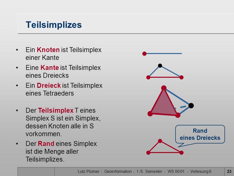Lutz Plümer - Geoinformation - 1./5. Semester - WS 00/01 - Vorlesung 623 Teilsimplizes Rand eines Dreiecks Ein Knoten ist Teilsimplex einer Kante Der
