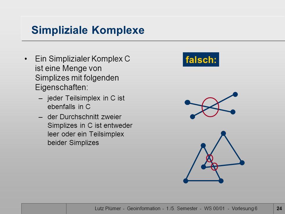Lutz Plümer - Geoinformation - 1./5. Semester - WS 00/01 - Vorlesung 624 Simpliziale Komplexe Ein Simplizialer Komplex C ist eine Menge von Simplizes