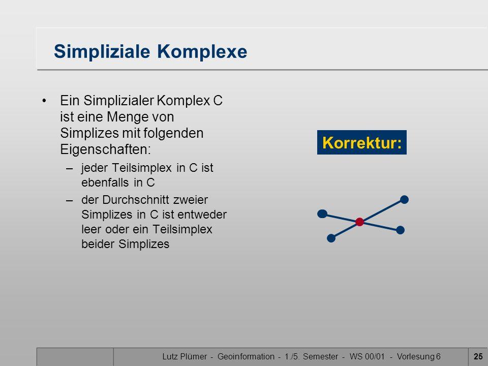 Lutz Plümer - Geoinformation - 1./5. Semester - WS 00/01 - Vorlesung 625 Simpliziale Komplexe Ein Simplizialer Komplex C ist eine Menge von Simplizes