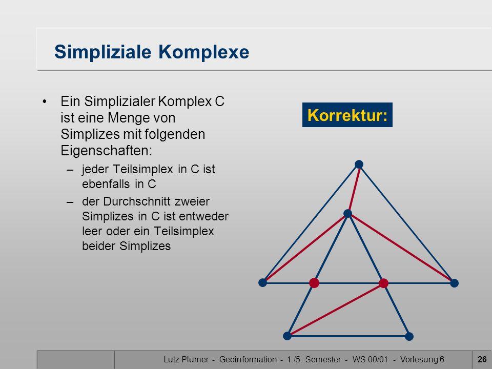 Lutz Plümer - Geoinformation - 1./5. Semester - WS 00/01 - Vorlesung 626 Simpliziale Komplexe Ein Simplizialer Komplex C ist eine Menge von Simplizes