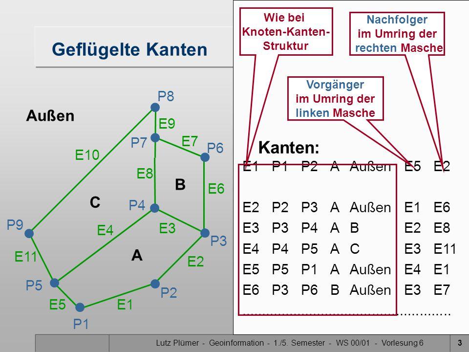 Lutz Plümer - Geoinformation - 1./5. Semester - WS 00/01 - Vorlesung 63 P1 P8 P2 P3 P6 P7 P9 A B C P5 P4 E1 E2 E3 E4 E5 E6 E7 E8 E9 E10 E11 Außen E1P1