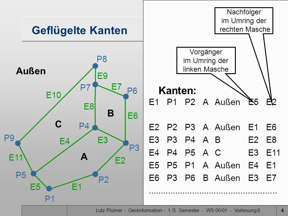 Lutz Plümer - Geoinformation - 1./5. Semester - WS 00/01 - Vorlesung 64 E1P1P2A Außen E5E2 E2P2P3AAußenE1E6 E3 P3P4ABE2E8 E4 P4P5ACE3E11 E5P5P1AAußenE