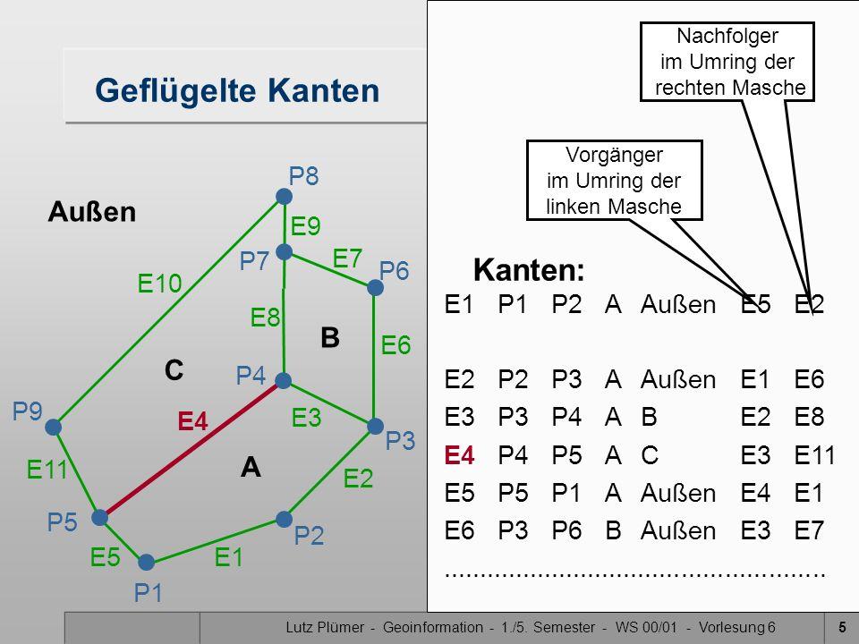Lutz Plümer - Geoinformation - 1./5. Semester - WS 00/01 - Vorlesung 65 E1P1P2A Außen E5E2 E2P2P3AAußenE1E6 E3 P3P4ABE2E8 E4 P4P5ACE3E11 E5P5P1AAußenE
