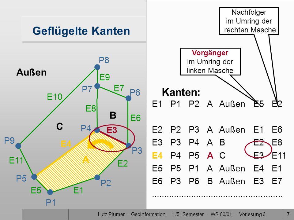 Lutz Plümer - Geoinformation - 1./5. Semester - WS 00/01 - Vorlesung 67 E1P1P2A Außen E5E2 E2P2P3AAußenE1E6 E3 P3P4ABE2E8 E4 P4P5ACE3E11 E5P5P1AAußenE
