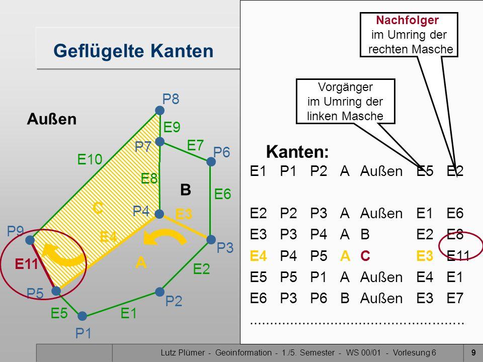 Lutz Plümer - Geoinformation - 1./5. Semester - WS 00/01 - Vorlesung 69 E1P1P2A Außen E5E2 E2P2P3AAußenE1E6 E3 P3P4ABE2E8 E4 P4P5ACE3E11 E5P5P1AAußenE