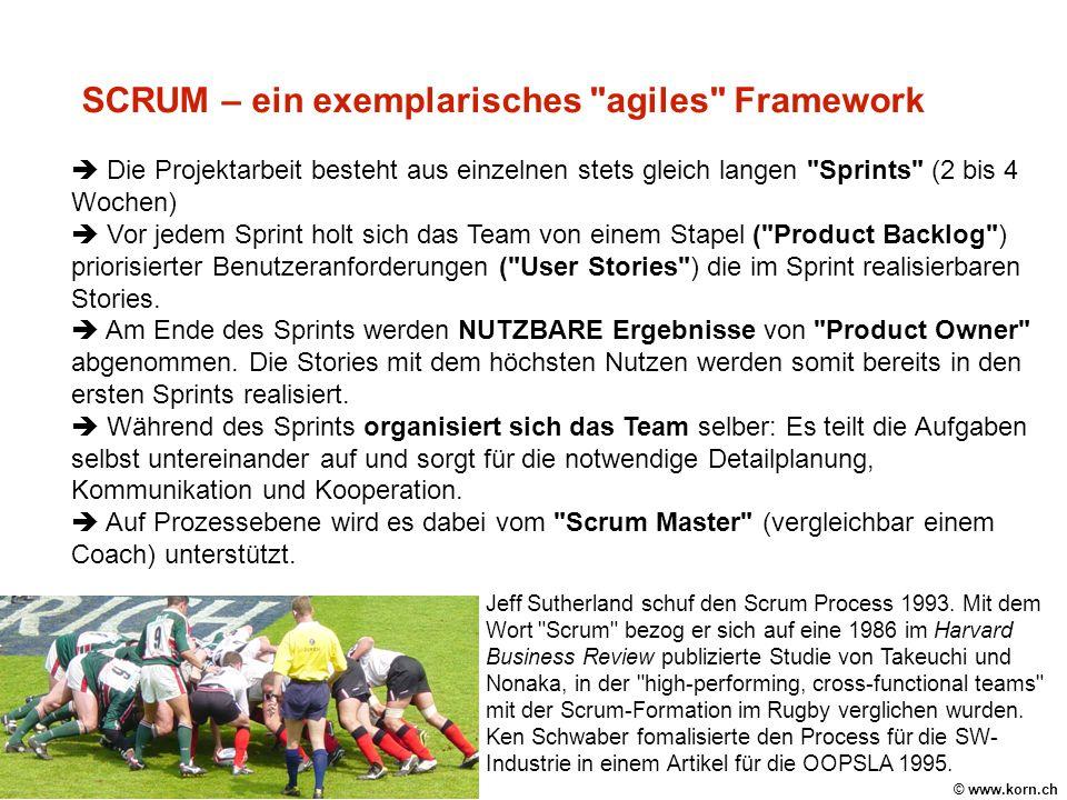 © www.korn.ch SCRUM – ein exemplarisches agiles Framework Die Projektarbeit besteht aus einzelnen stets gleich langen Sprints (2 bis 4 Wochen) Vor jedem Sprint holt sich das Team von einem Stapel ( Product Backlog ) priorisierter Benutzeranforderungen ( User Stories ) die im Sprint realisierbaren Stories.