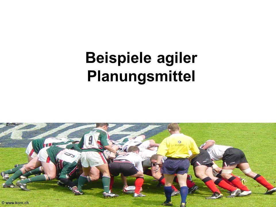 © www.korn.ch Beispiele agiler Planungsmittel © www.korn.ch