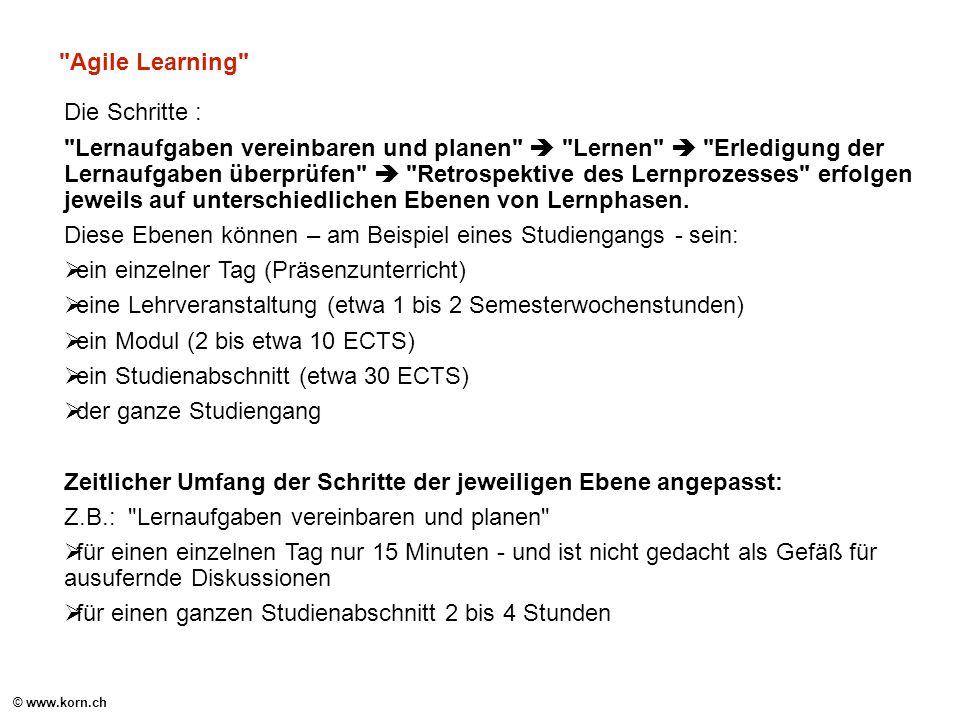 © www.korn.ch Agile Learning Die Schritte : Lernaufgaben vereinbaren und planen Lernen Erledigung der Lernaufgaben überprüfen Retrospektive des Lernprozesses erfolgen jeweils auf unterschiedlichen Ebenen von Lernphasen.