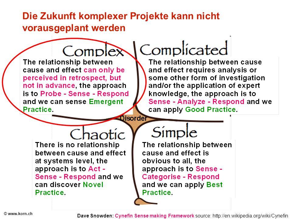 © www.korn.ch Die Zukunft komplexer Projekte kann nicht vorausgeplant werden Dave Snowden: Cynefin Sense making Framework source: http://en.wikipedia.