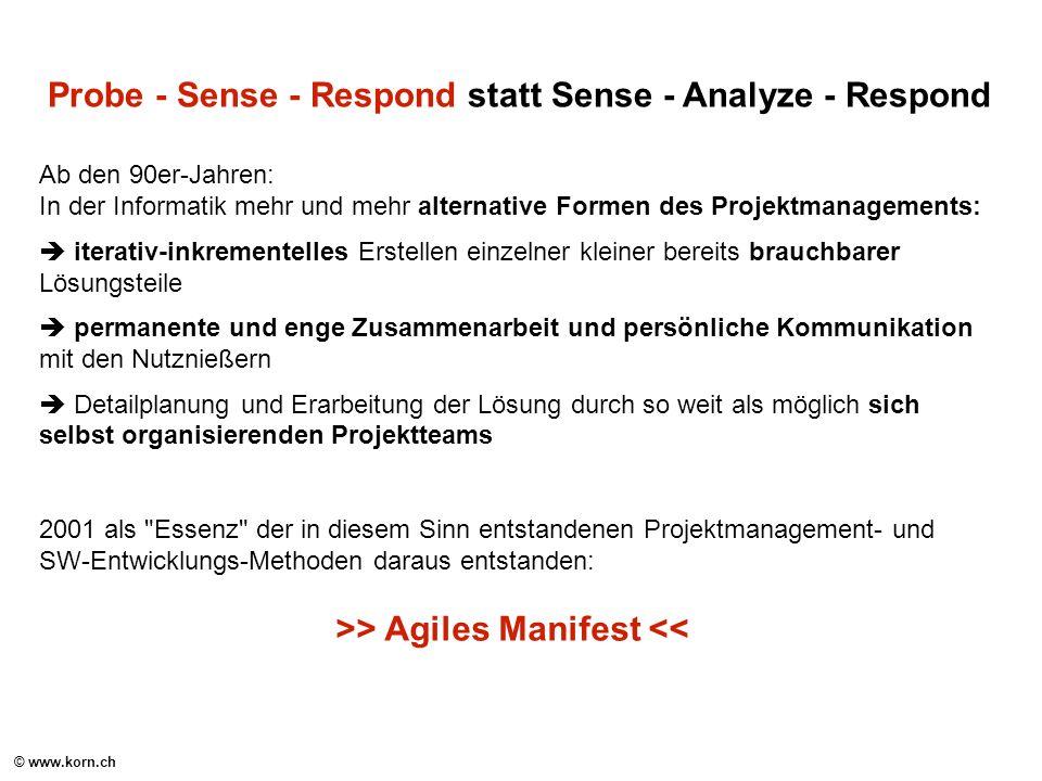 © www.korn.ch Probe - Sense - Respond statt Sense - Analyze - Respond Ab den 90er-Jahren: In der Informatik mehr und mehr alternative Formen des Proje