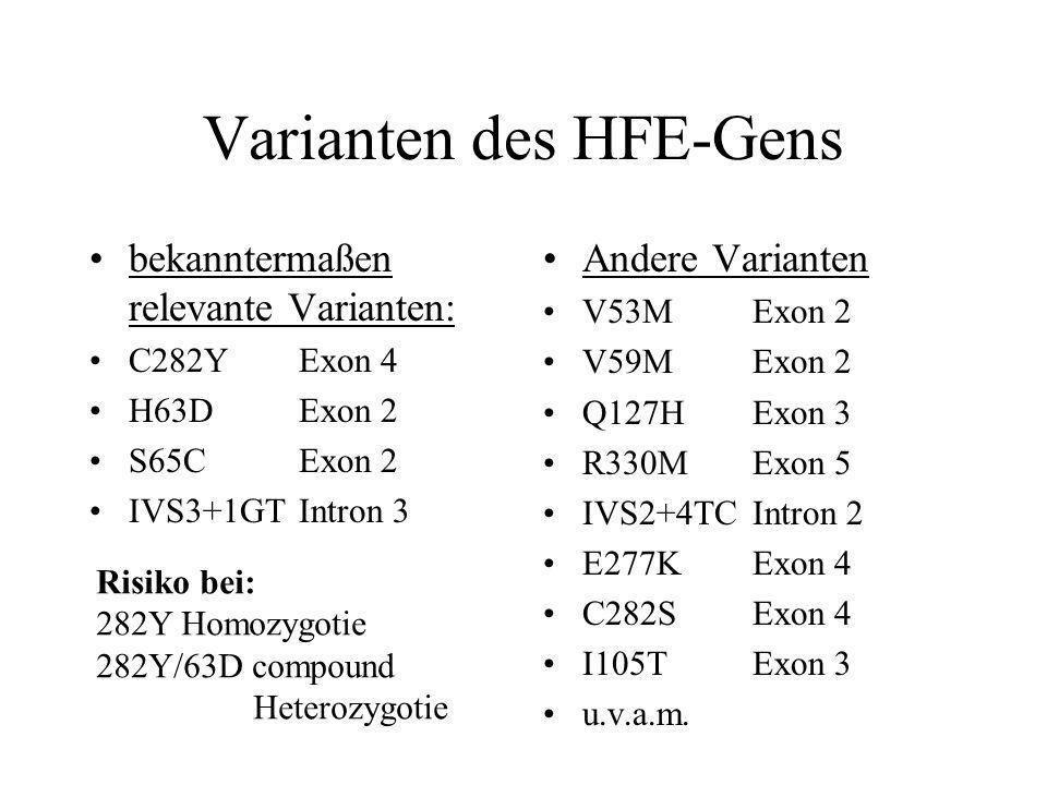 Varianten des HFE-Gens bekanntermaßen relevante Varianten: C282YExon 4 H63DExon 2 S65CExon 2 IVS3+1GTIntron 3 Andere Varianten V53MExon 2 V59MExon 2 Q