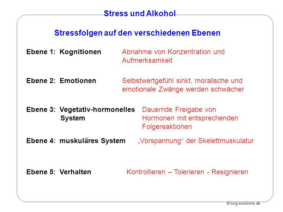 © bog-solutions.de Stress und Alkohol Alkohol => Betäubung, Stimulation oder Stimmungswandel => Erweiterung insbesondere der peripheren Blutgefäße vorgetäuschtes Wärmegefühl Alkohol Medikamente Regelmäßiger Alkoholkonsum => Schädigung von Nervensystem und Gehirn sowie die Leber.