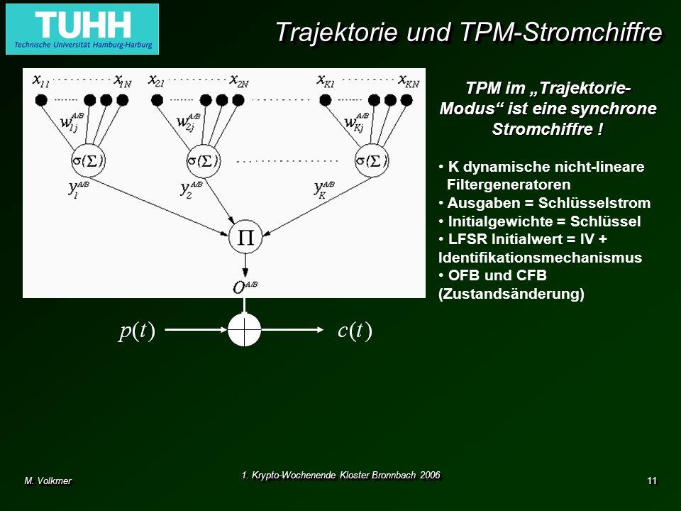 M. Volkmer 1. Krypto-Wochenende Kloster Bronnbach 2006 11 Trajektorie und TPM-Stromchiffre TPM im Trajektorie- Modus ist eine synchrone Stromchiffre !