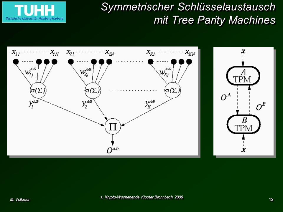 M. Volkmer 1. Krypto-Wochenende Kloster Bronnbach 2006 15 Symmetrischer Schlüsselaustausch mit Tree Parity Machines
