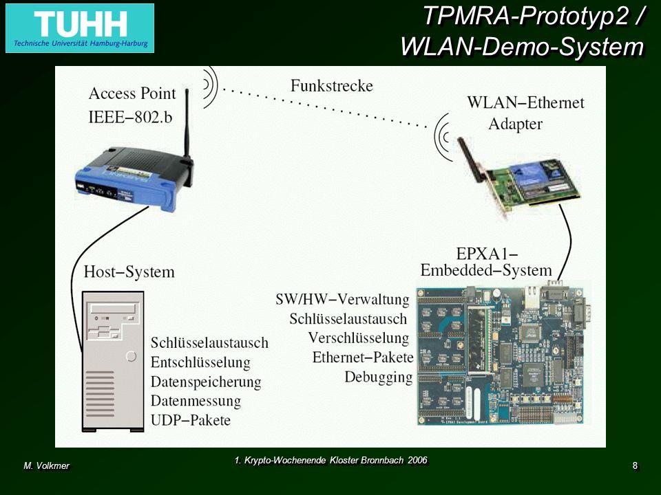 M. Volkmer 1. Krypto-Wochenende Kloster Bronnbach 2006 8 TPMRA-Prototyp2 / WLAN-Demo-System Realisierung eines Embedded Systems zur Integration eines