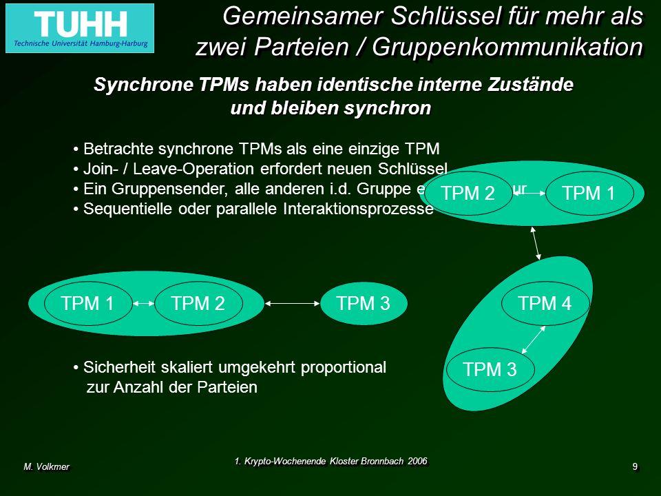 M. Volkmer 1. Krypto-Wochenende Kloster Bronnbach 2006 9 Synchrone TPMs haben identische interne Zustände und bleiben synchron Betrachte synchrone TPM